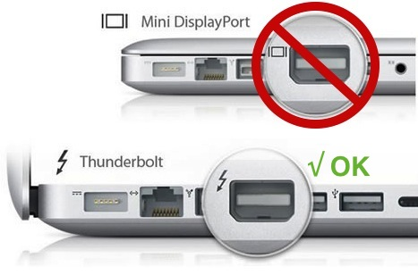 The thunderbolt port has the lightning icon next to it.